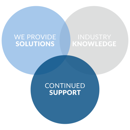We Provide Solutions